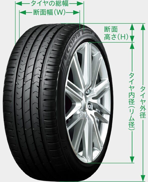 タイヤの寸法