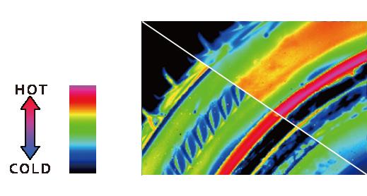 サーモビジョンによるタイヤの温度測定
